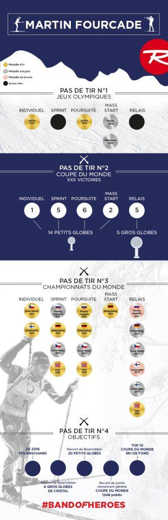 infographie_MF_FR